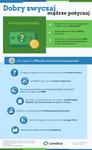 Prawa_konsumenta infografika.png