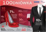 Studniówka_infografika.jpg